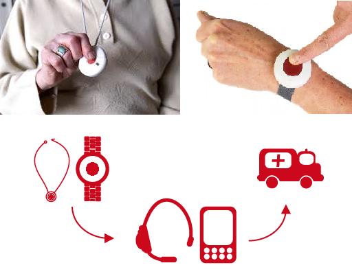 Visuel pour système d'appel d'urgence pour personne agée ou dépendante