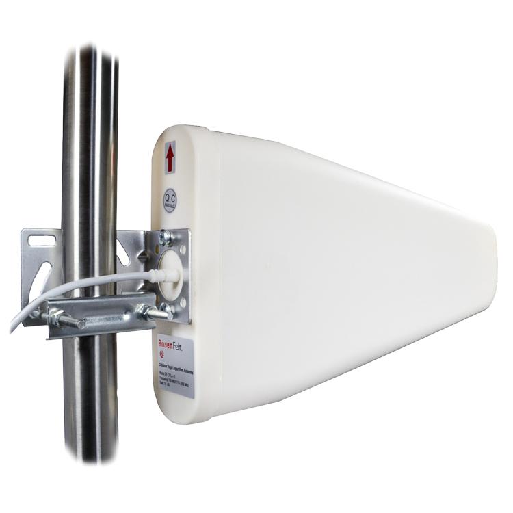 Antenne directionnelle type Yagi
