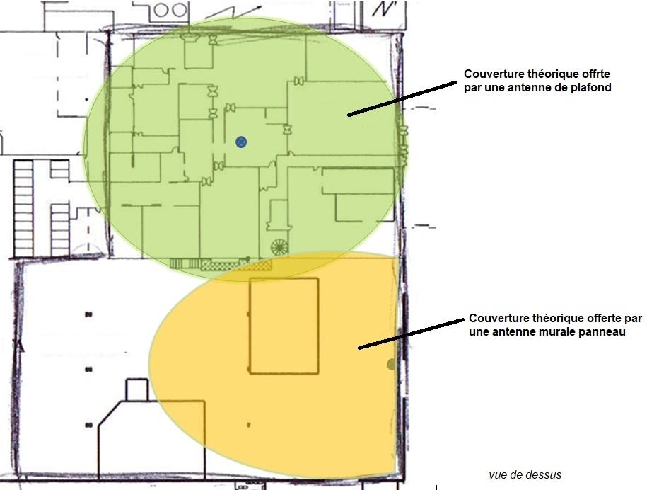 Zones de diffusion des antennes semi-directionnelles