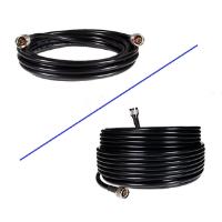 amplificateur GSM et cable coaxial