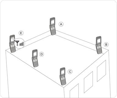 Comment trouver le meilleur emplacement pour l'antenne extérieure